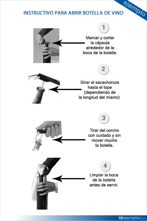 Instructivo para abrir una botella de vino