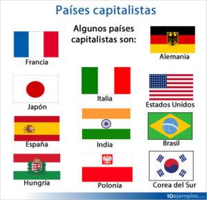 Los países capitalistas son los que tienen este régimen como medio social de conducta económica.