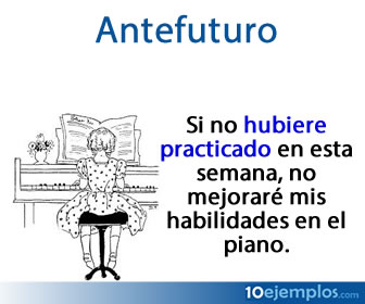 El antefuturo es un tiempo compuesto ya que se forman por la unión de dos palabras o vocablos.