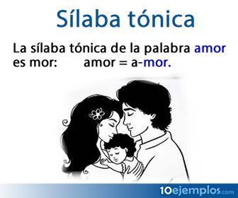 La sílaba tónica es la sílaba que se pronuncia con más fuerza dentro de una palabra.